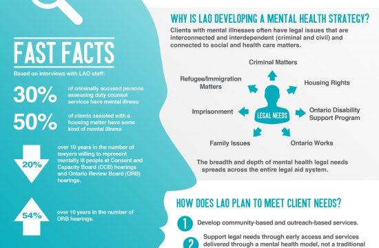Legal Aid Ontario Fact Sheet
